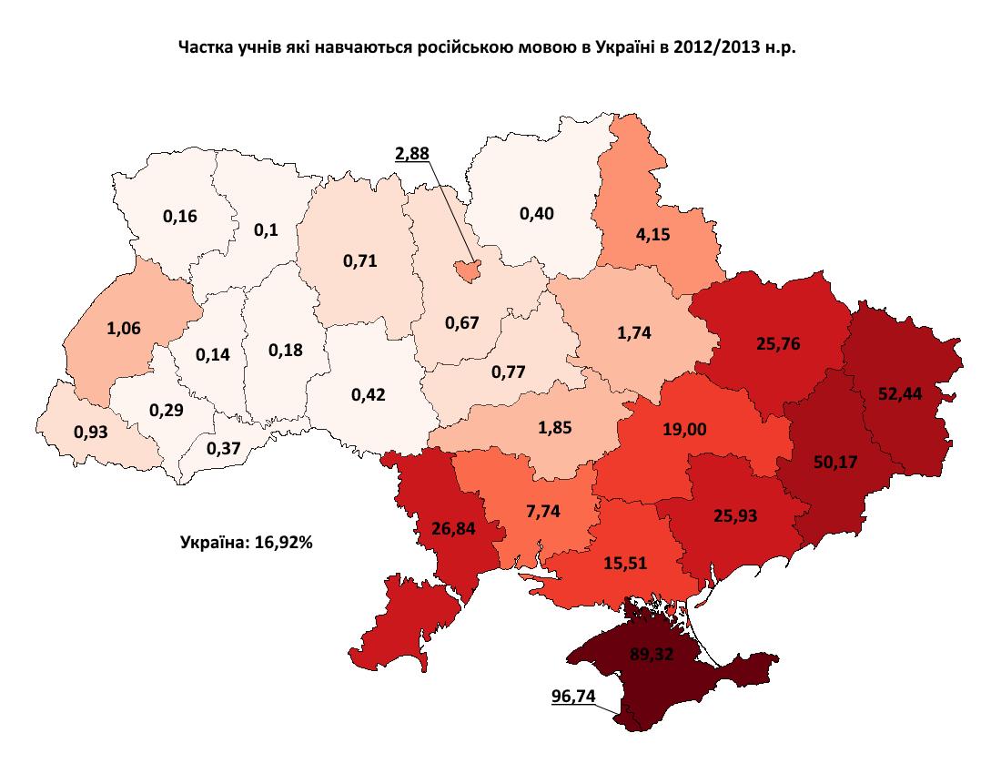 Частка учнів які навчаються російською мовою в Україні в 2012-2013