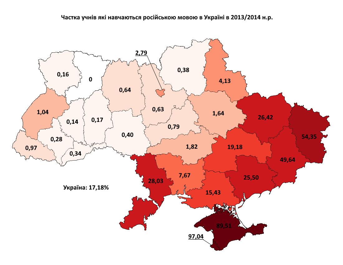 Частка учнів які навчаються російською мовою в Україні в 2013-2014