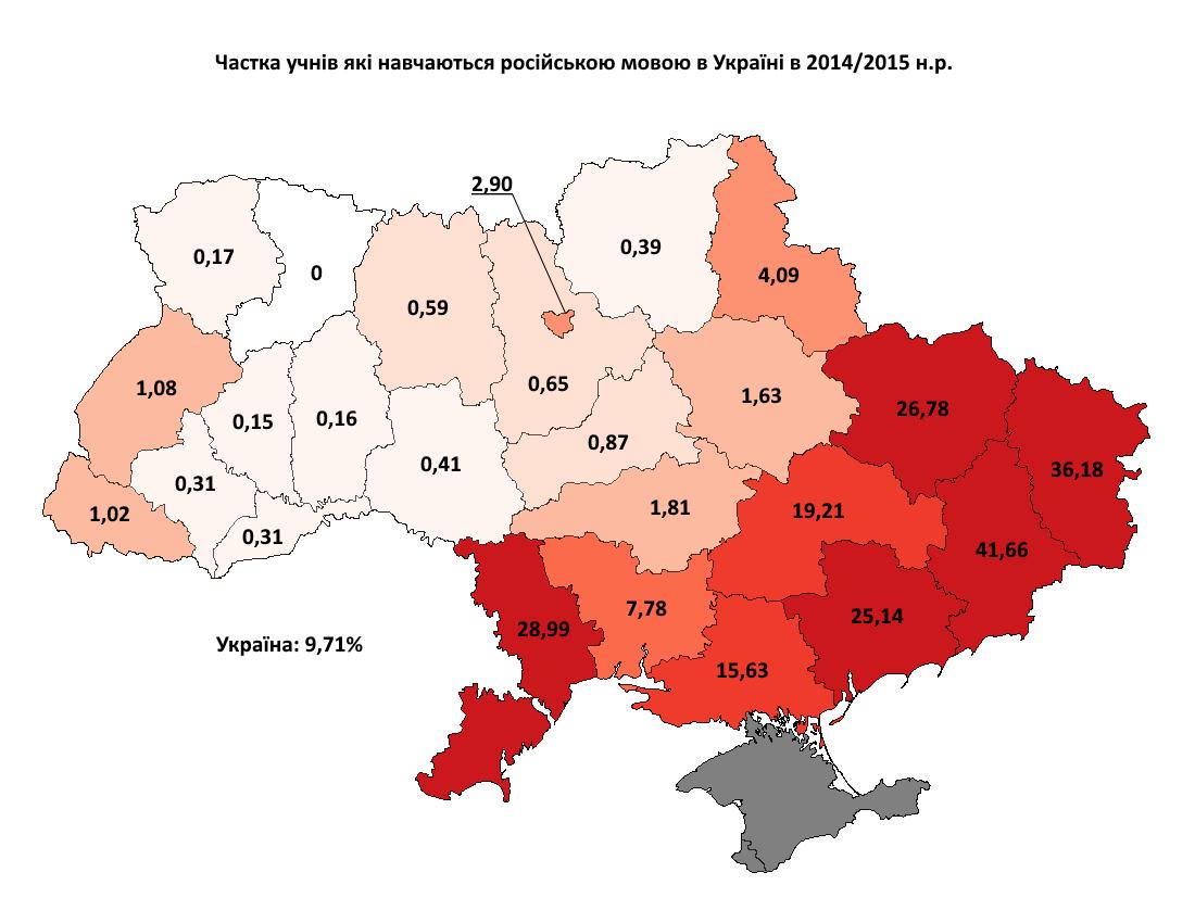 Частка учнів які навчаються російською мовою в Україні в 2014-2015