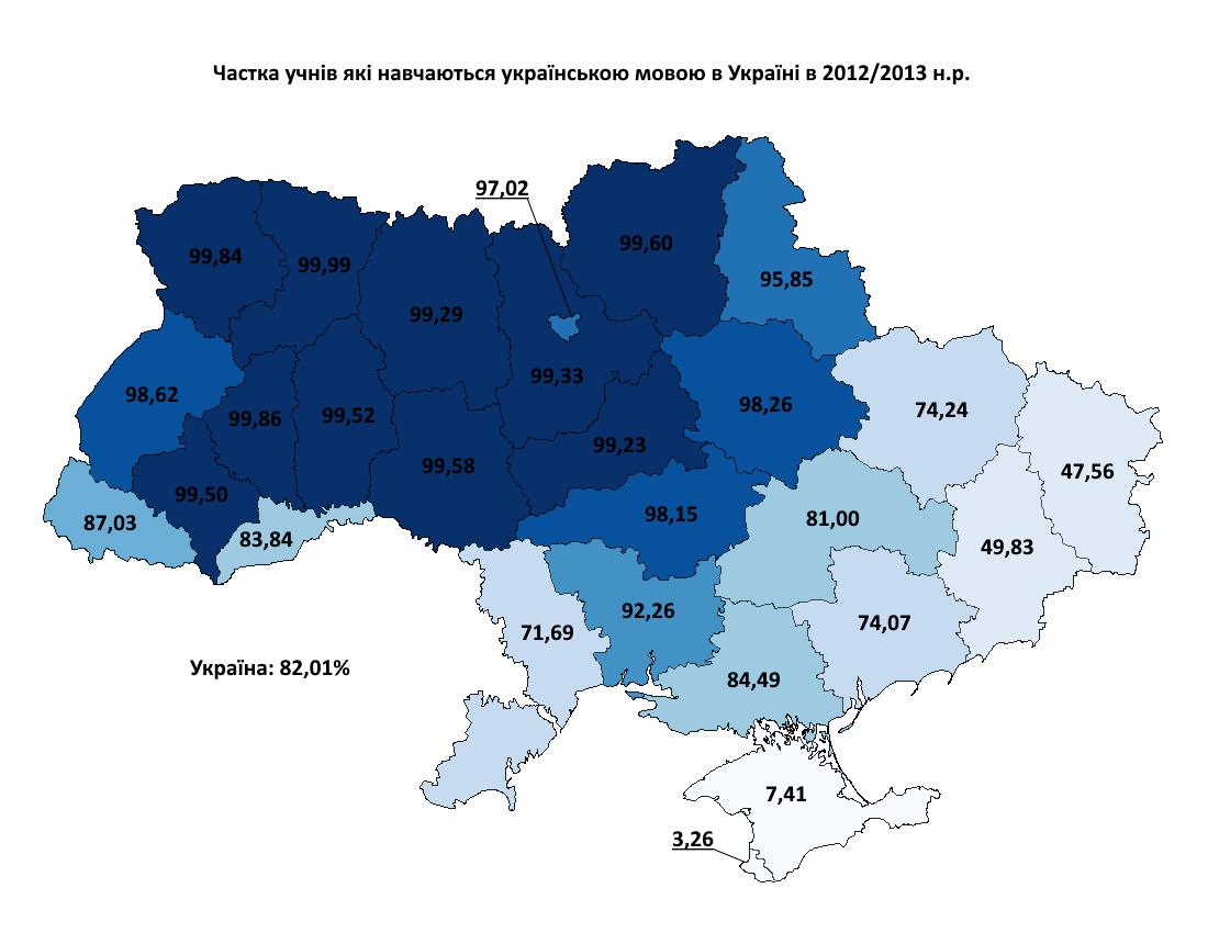 Частка учнів які навчаються українською мовою в Україні в 2012-2013