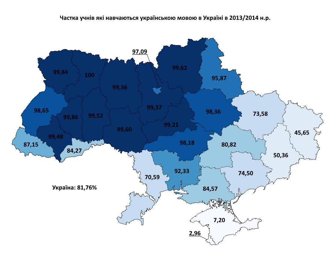 Частка учнів які навчаються українською мовою в Україні в 2013-2014