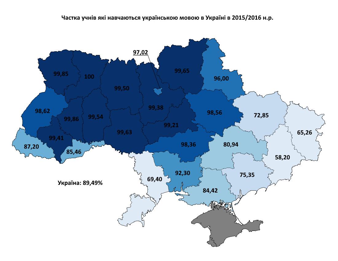 Частка учнів які навчаються українською мовою в Україні в 2015-2016