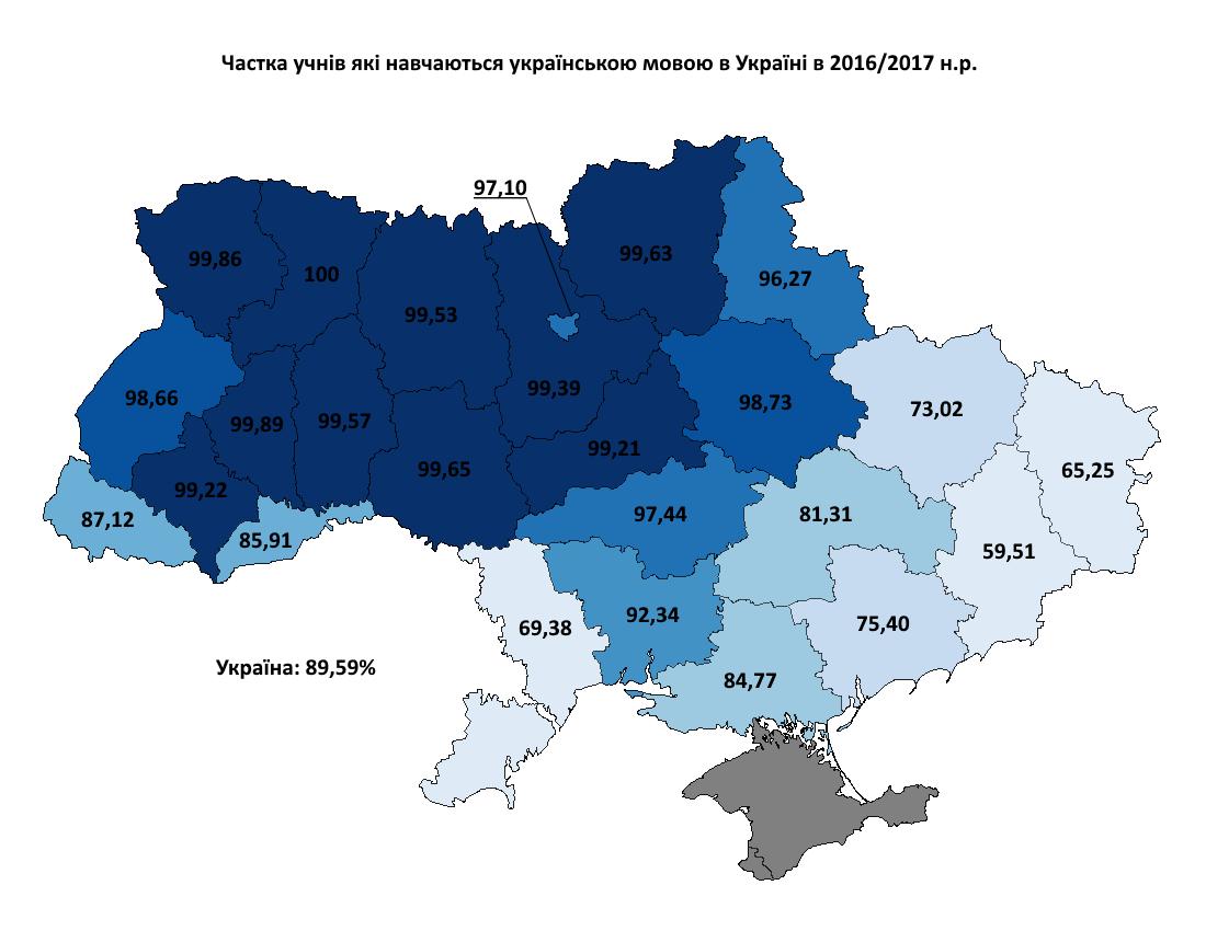 Частка учнів які навчаються українською мовою в Україні в 2016-2017