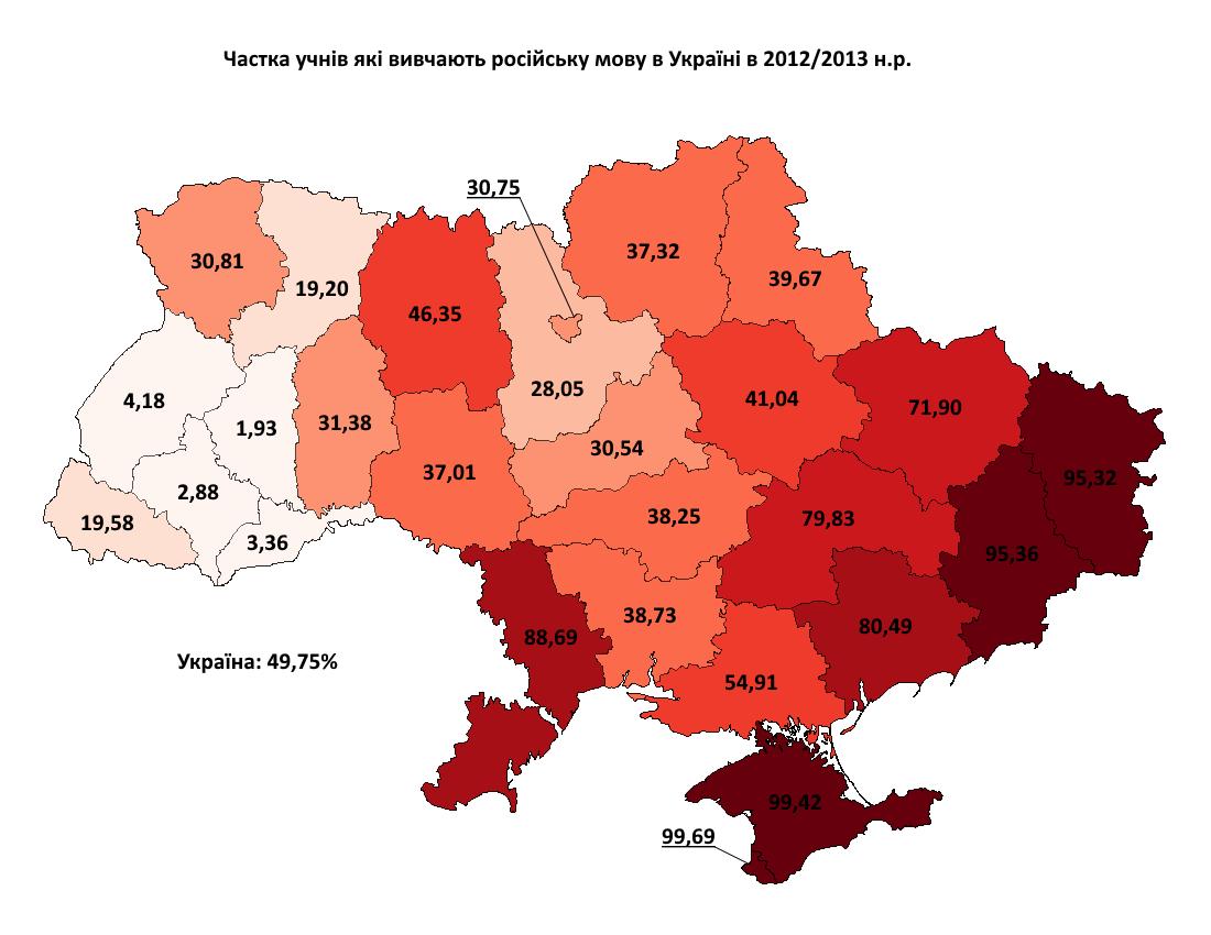 Вивчення російської мови 2012-2013 з відсотками