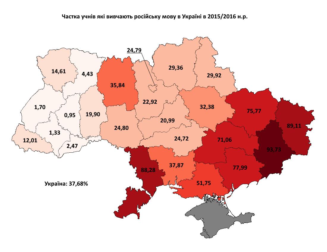 Вивчення російської мови 2015-2016 з відсотками