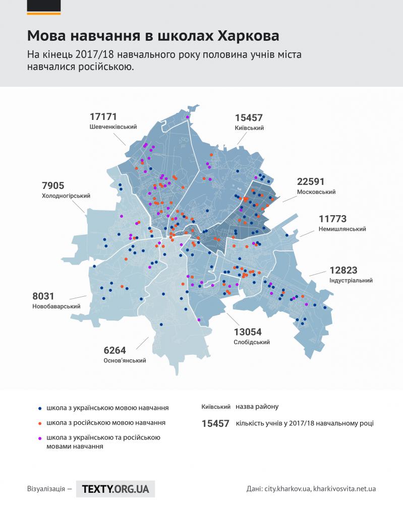 kharkiv-shkoly